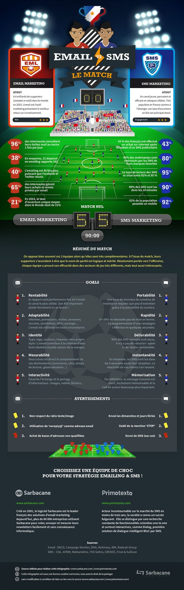email-sms-match-tactiques-marketing