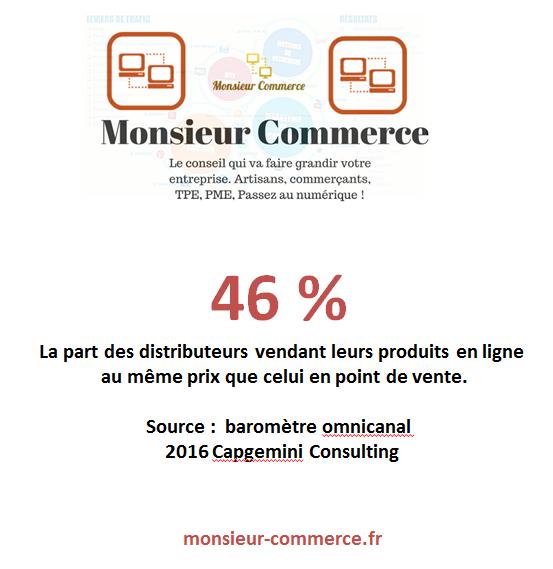 Monsieur Commerce Morlaix - parts des distributeur venedant au même prix en ligne et en magasin Barometre omnicanal.PNG