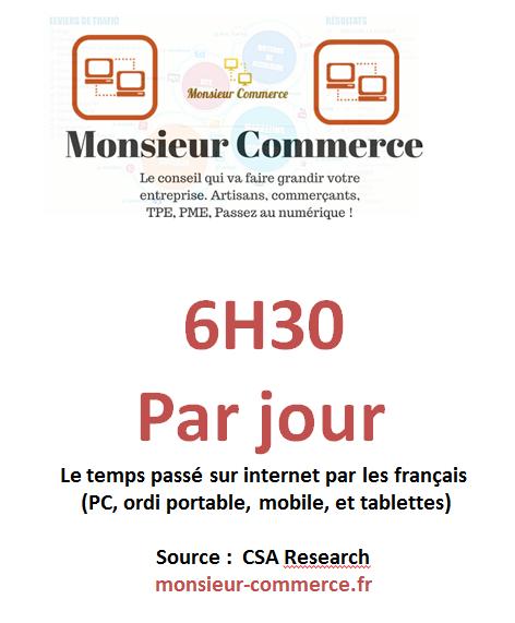 infographie-le-chiffre-du-jour-temps-passe-sur-internet-monsieur-commerce-conseil-tpe-pme-morlaix