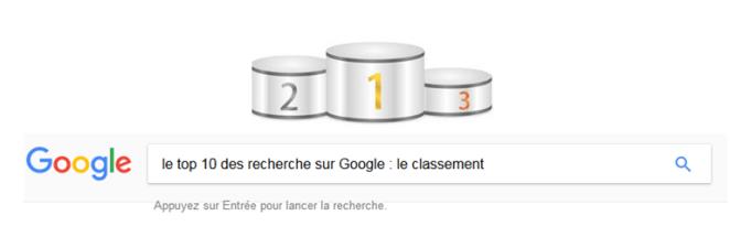 top-10-des-recherhes-sur-google
