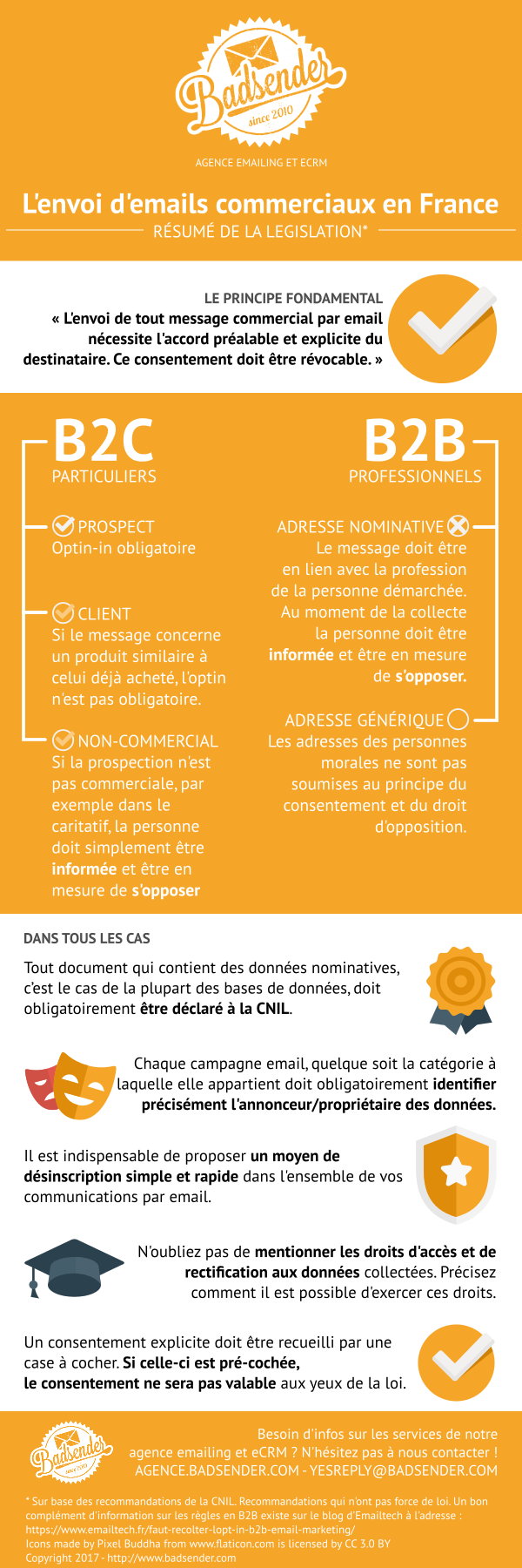reglementation-francaise-envoi-emailing