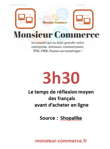 temps-reflexion-avant-achat-internet-en-france-monsieur-commerce-conseil-tpe-pme