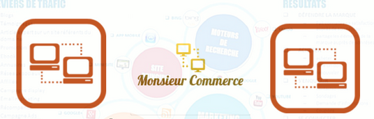 Monsieur Commerce