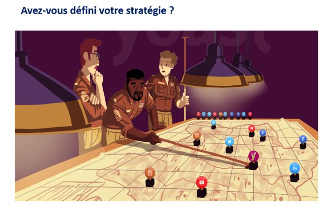 stratégie reseaux sociaux entreprise TPE-PME